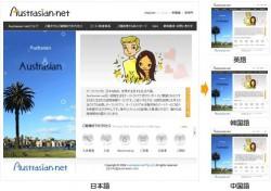 多言語サイトイメージ