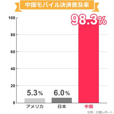 graph_mobile01