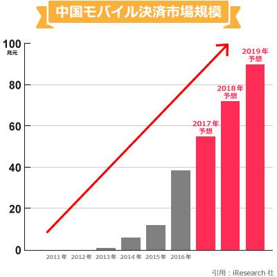 graph_mobile02